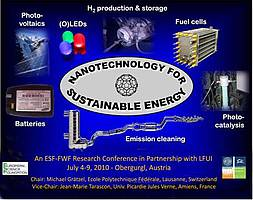 nanotechnology in application of pesticides you tube